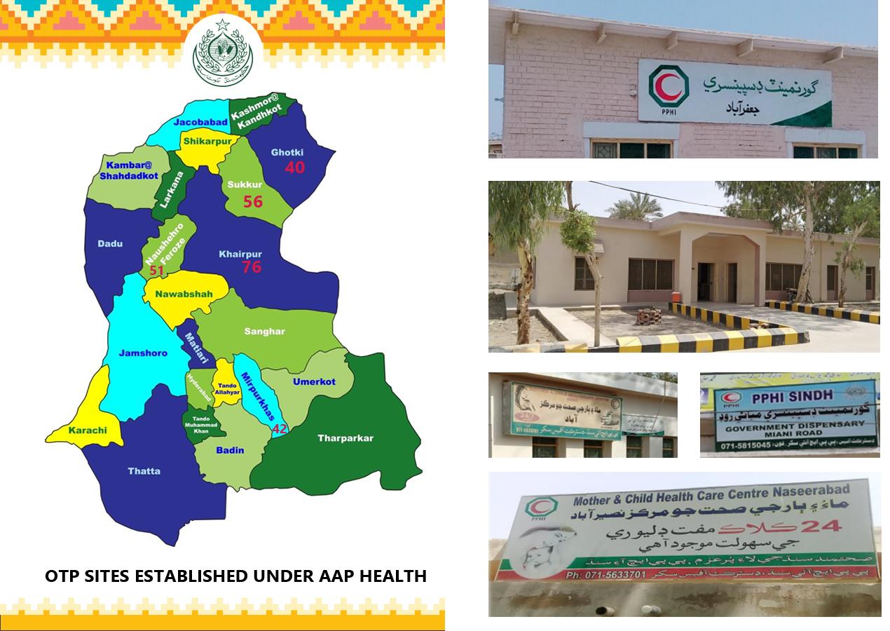 OTP Sites established under AAP Health